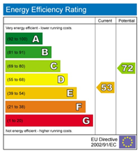 Energy Performance Certificate EPC